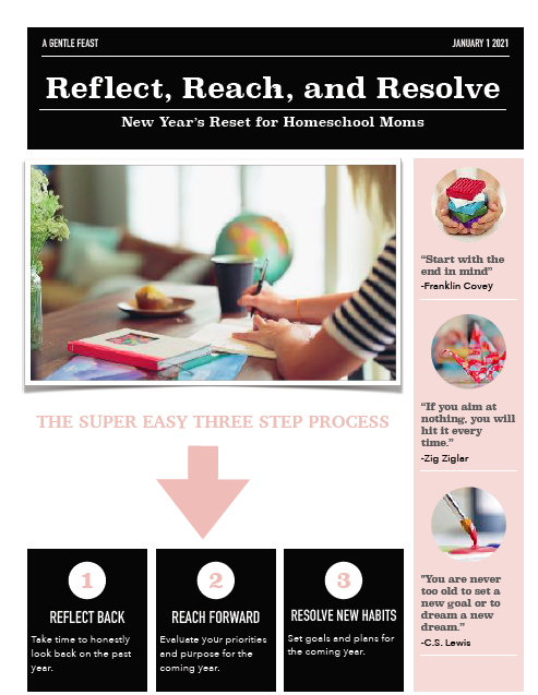 Reflect, Reach, and Resolve: A Three Step Process For Setting New Year's Goals